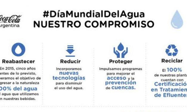 "<span style='color:#020c7e;font-size:15px;'>En Argentina, se implementa ""Higiene Activa""</span></br>Seguridad hídrica para las comunidades"