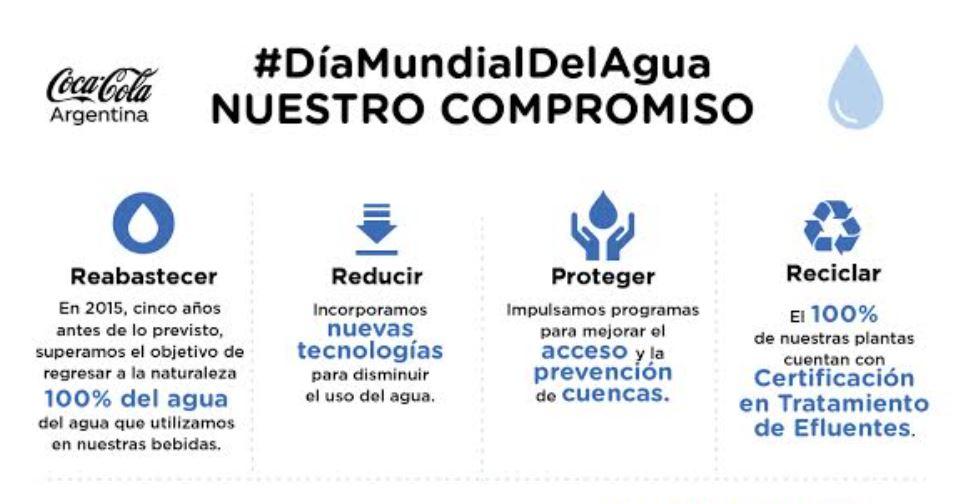 "<span style='display:inline-block;line-height:1rem;color:#1B849E;font-size:15px;'>En Argentina, se implementa ""Higiene Activa""</span></br><span style='color:#333333;font-size:22px;'>Seguridad hídrica para las comunidades</span>"